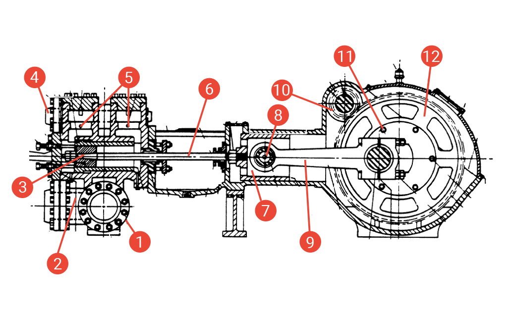 Figure 3: Main parts of a reciprocating plunger pump.