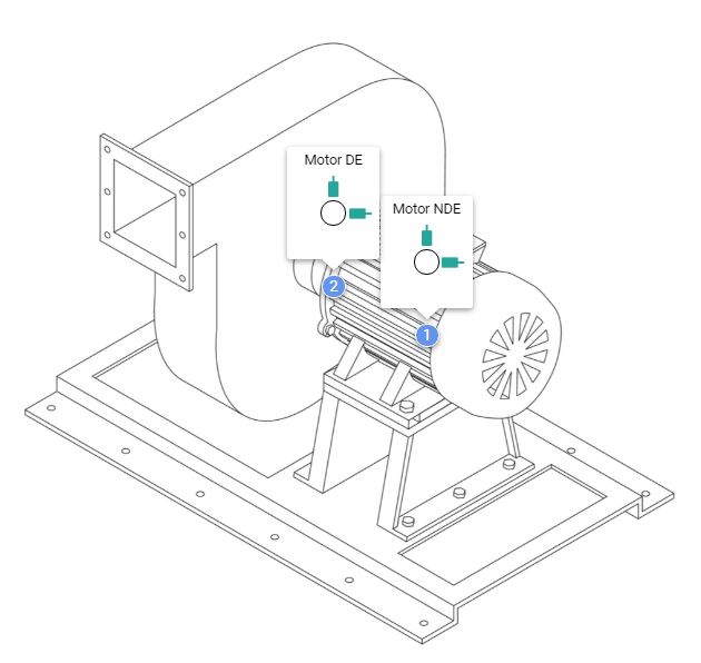 Figure 5: Measuring points for a configuration with the impeller mounted directly on the motor.