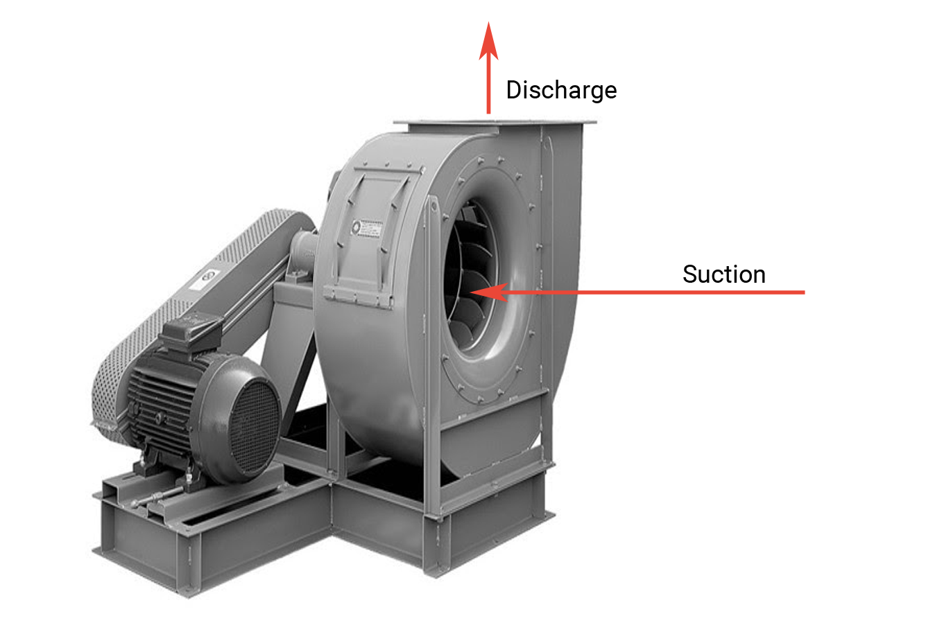 Figure 1: Direction of the air/gas flow in a centrifugal fan.