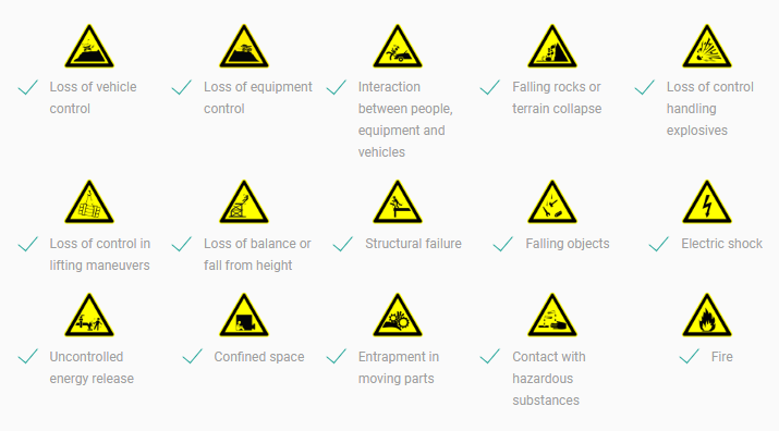 Figure 1: Workplace hazards in visual inspections in predictive maintenance.
